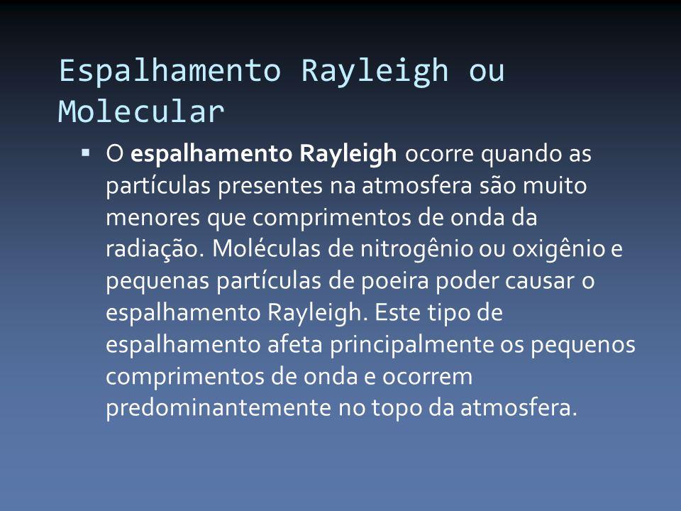 Espalhamento Rayleigh ou Molecular