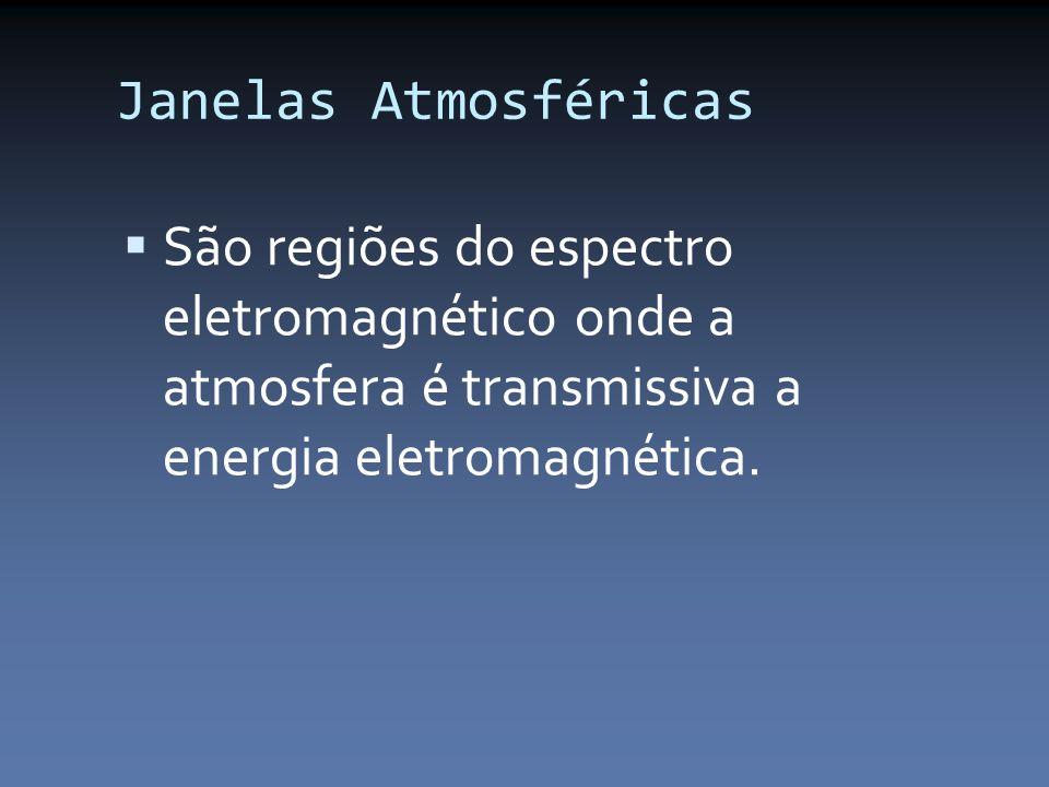Janelas Atmosféricas São regiões do espectro eletromagnético onde a atmosfera é transmissiva a energia eletromagnética.