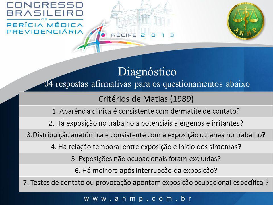 Diagnóstico 04 respostas afirmativas para os questionamentos abaixo
