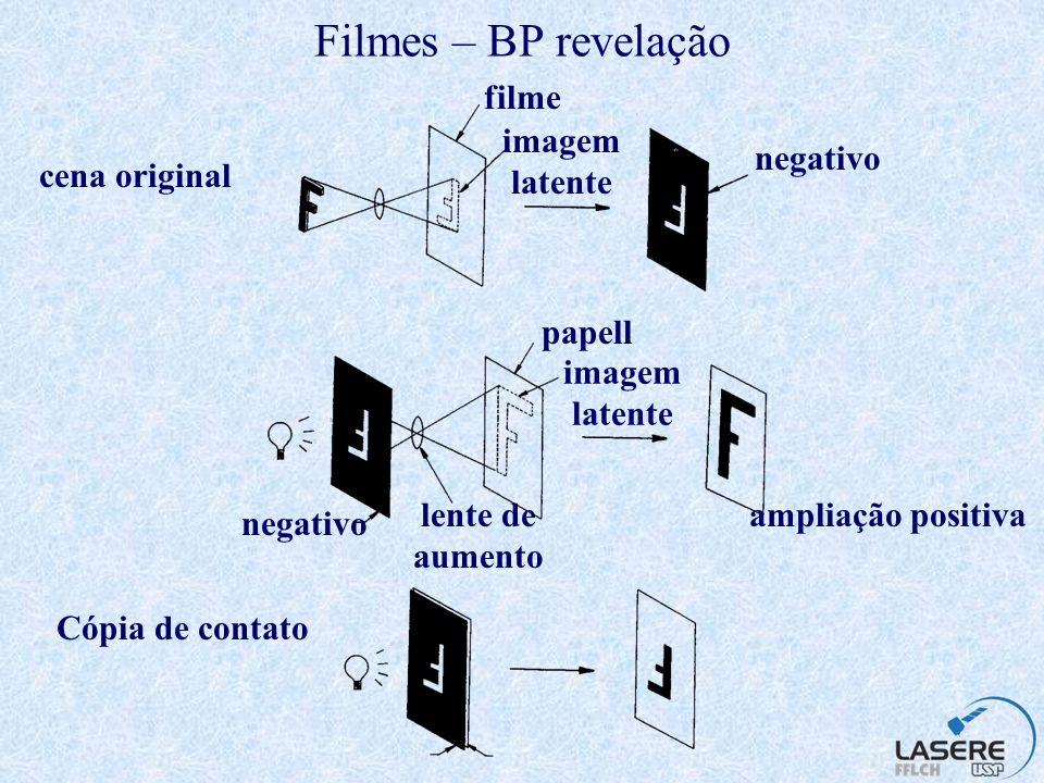 Filmes – BP revelação filme imagem latente negativo cena original