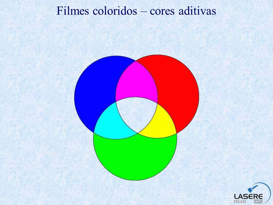 Filmes coloridos – cores aditivas