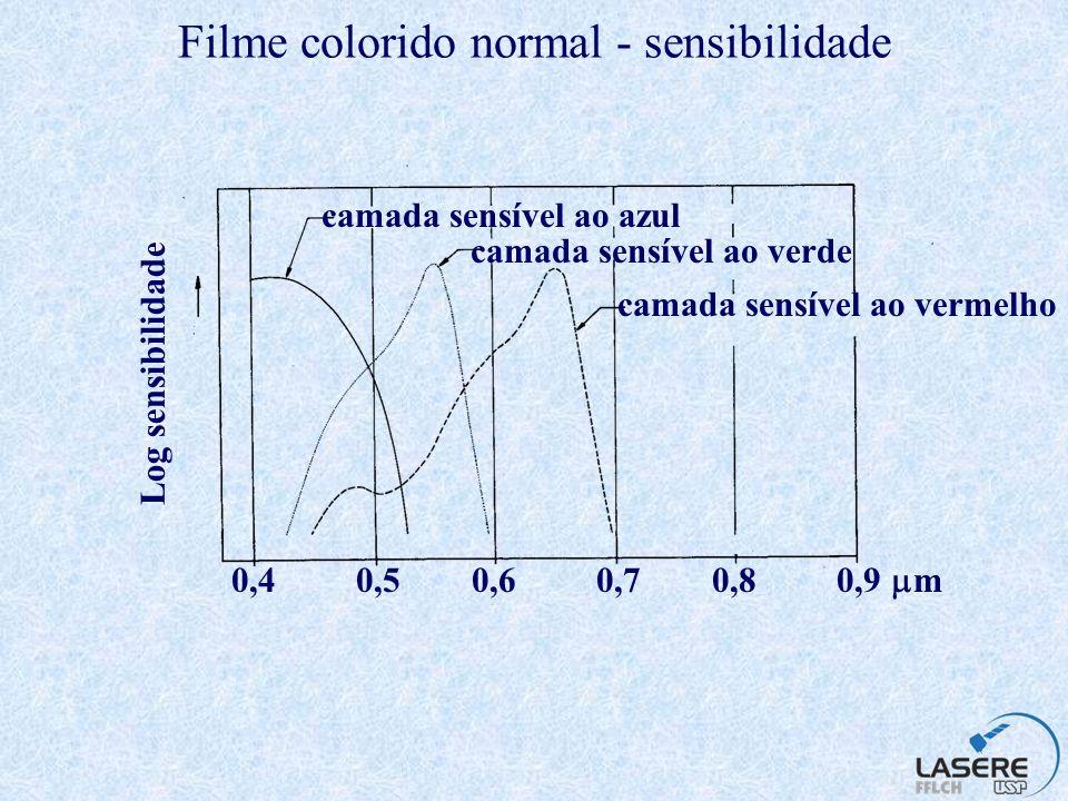 Filme colorido normal - sensibilidade