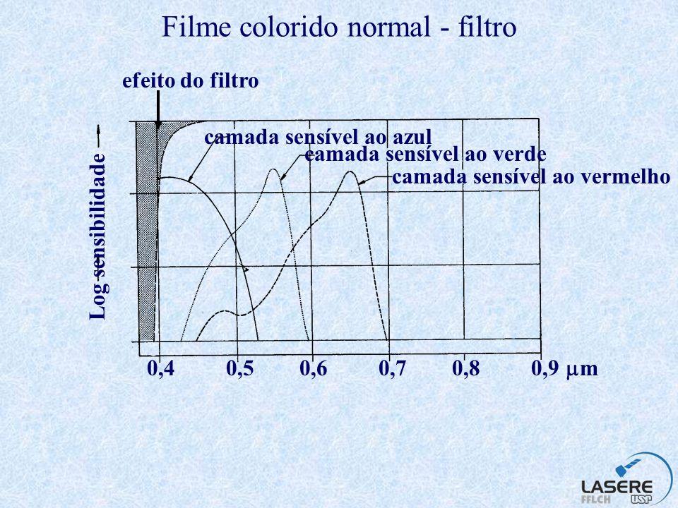 Filme colorido normal - filtro