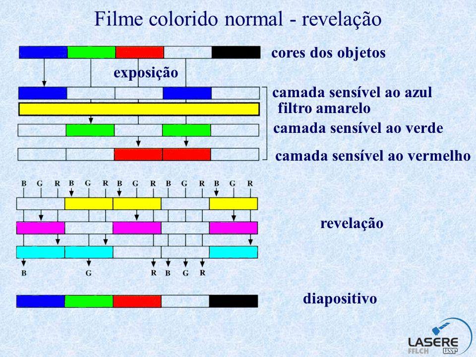 Filme colorido normal - revelação