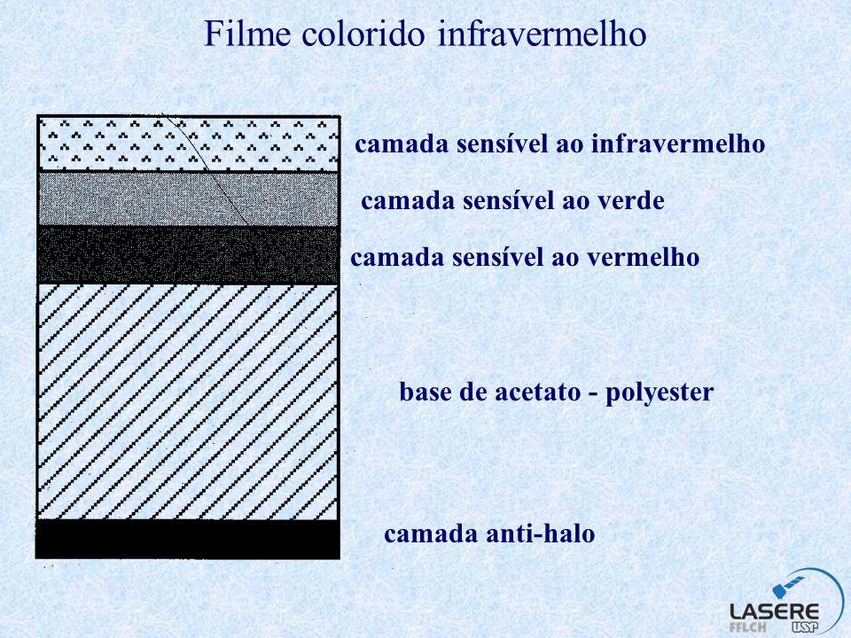 Filme colorido infravermelho