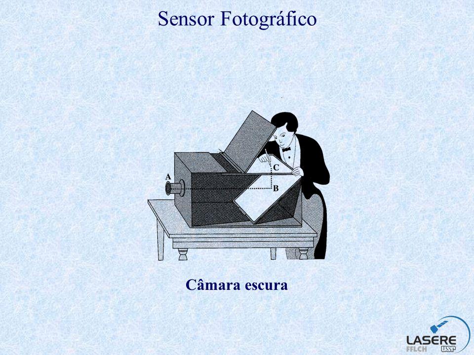 Sensor Fotográfico Câmara escura