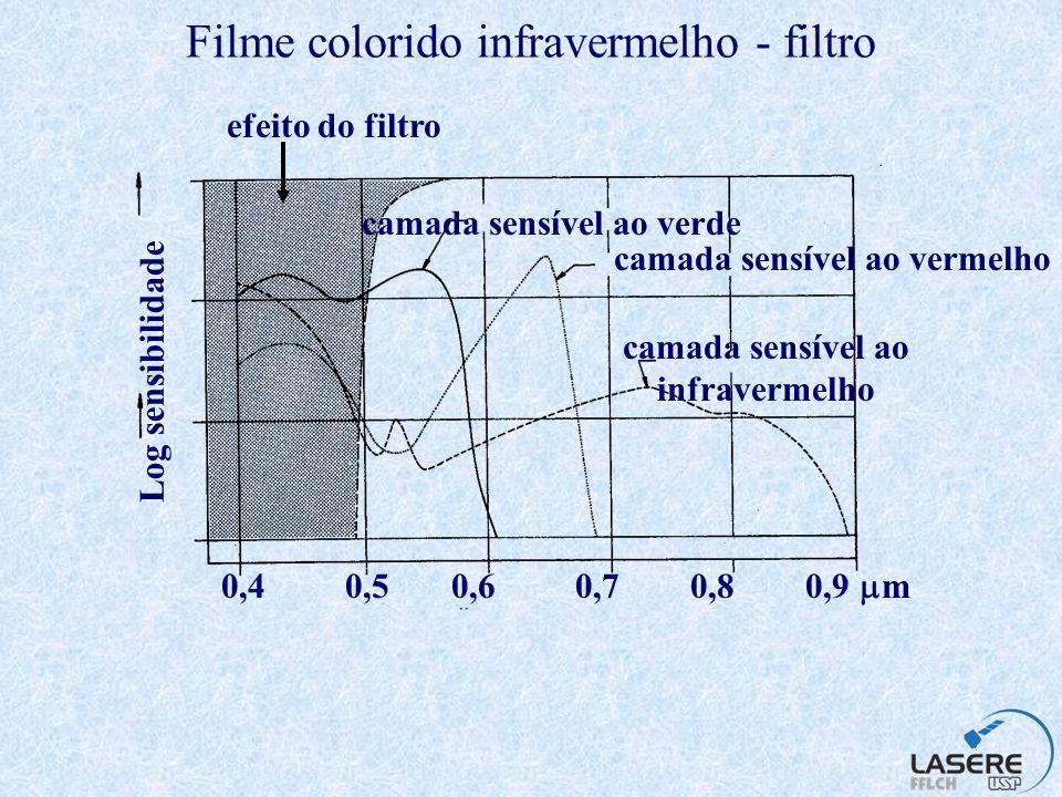 Filme colorido infravermelho - filtro