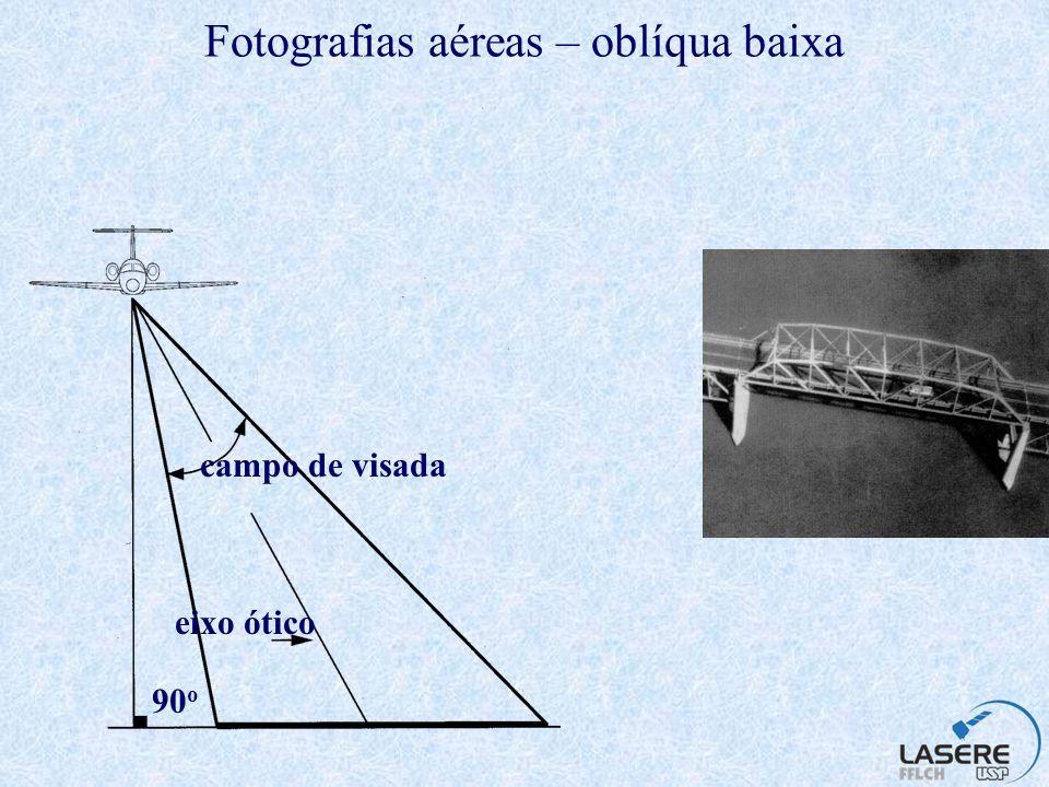 Fotografias aéreas – oblíqua baixa