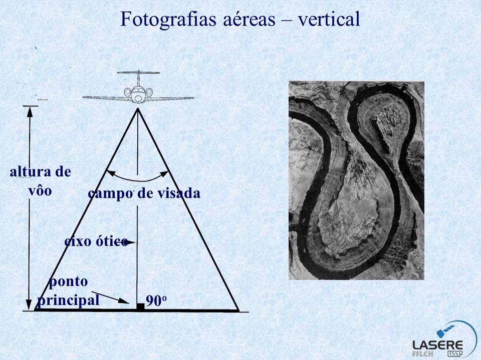 Fotografias aéreas – vertical