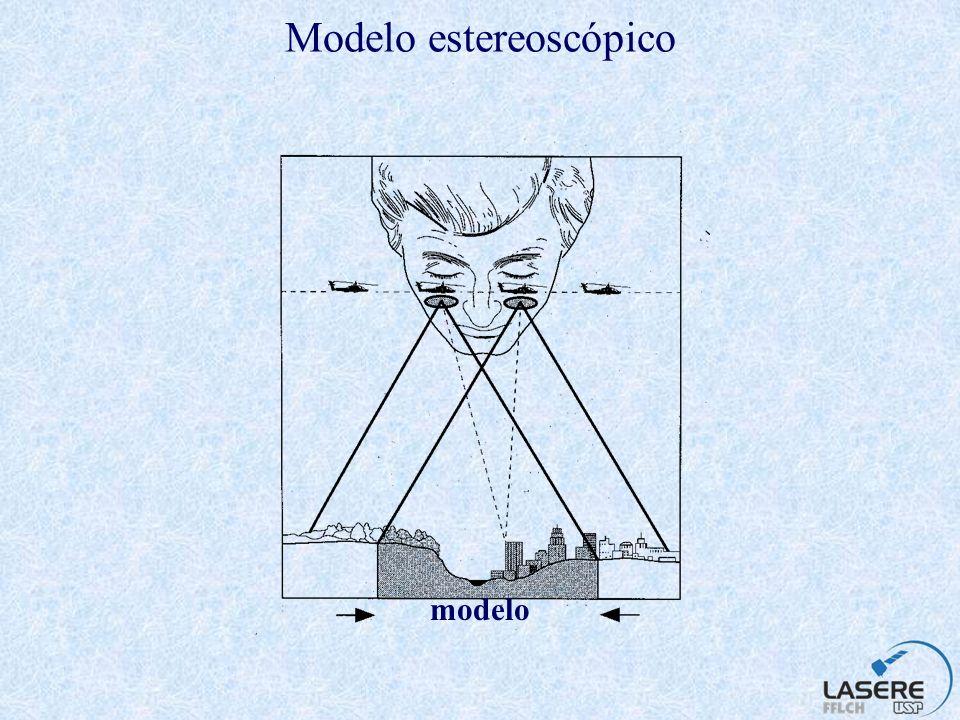 Modelo estereoscópico
