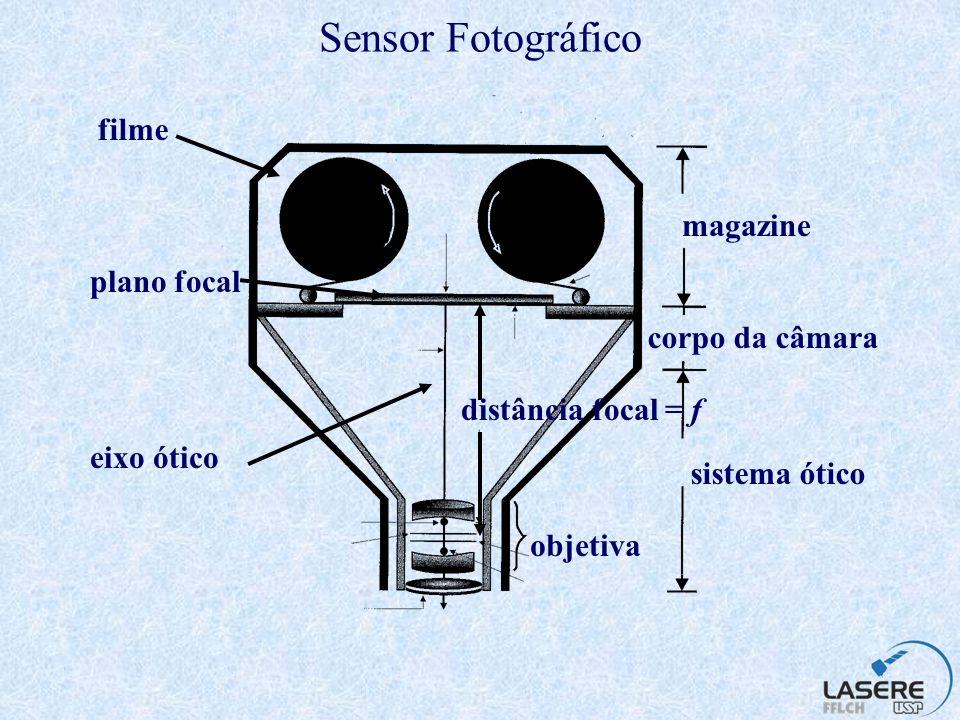 Sensor Fotográfico filme magazine plano focal corpo da câmara