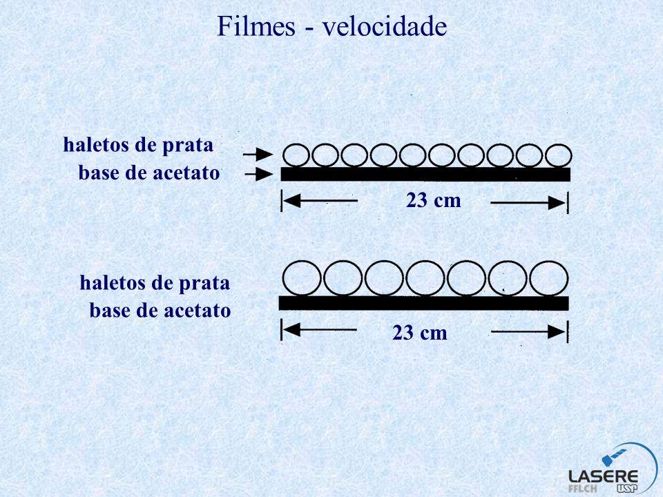 Filmes - velocidade haletos de prata base de acetato 23 cm