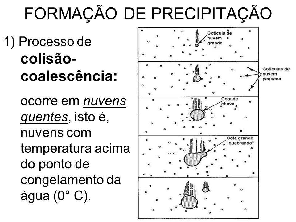 FORMAÇÃO DE PRECIPITAÇÃO