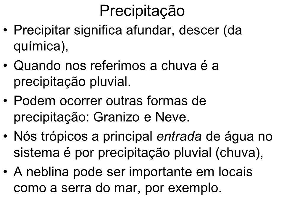 Precipitação Precipitar significa afundar, descer (da química),