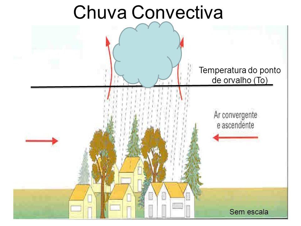 Temperatura do ponto de orvalho (To)