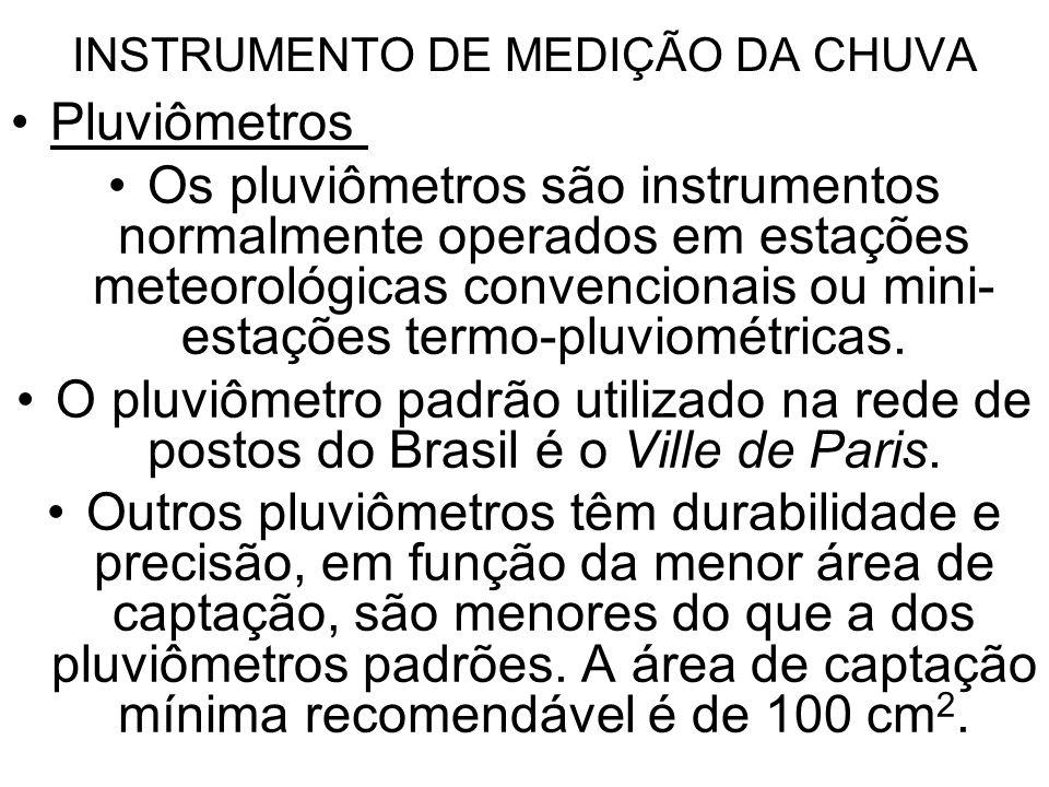 INSTRUMENTO DE MEDIÇÃO DA CHUVA