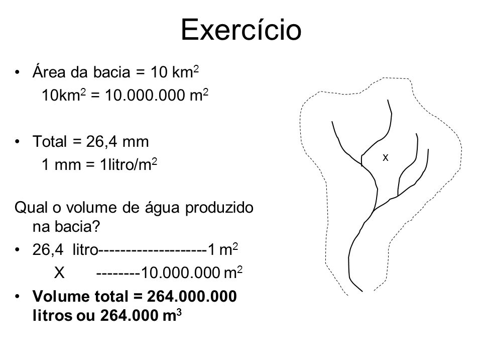 Exercício Área da bacia = 10 km2 10km2 = 10.000.000 m2 Total = 26,4 mm
