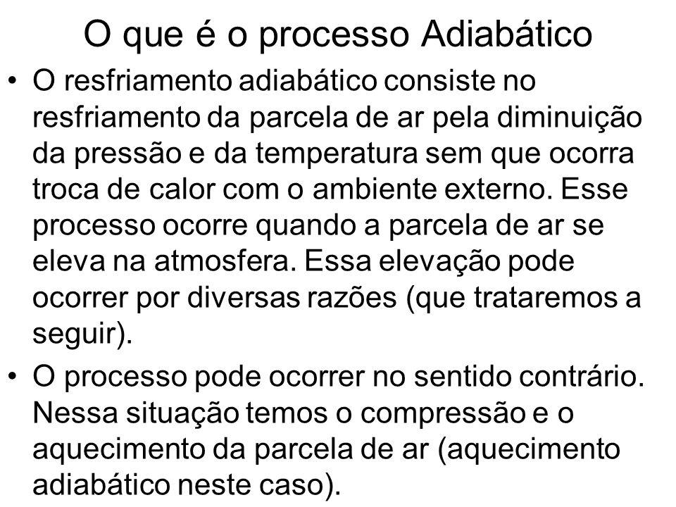 O que é o processo Adiabático