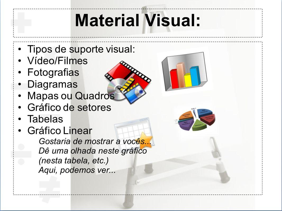 Material Visual: Tipos de suporte visual: Vídeo/Filmes Fotografias