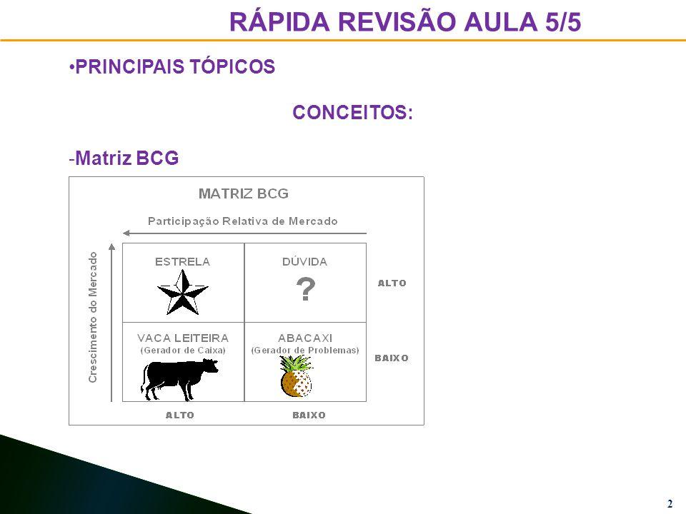 RÁPIDA REVISÃO AULA 5/5 PRINCIPAIS TÓPICOS CONCEITOS: Matriz BCG