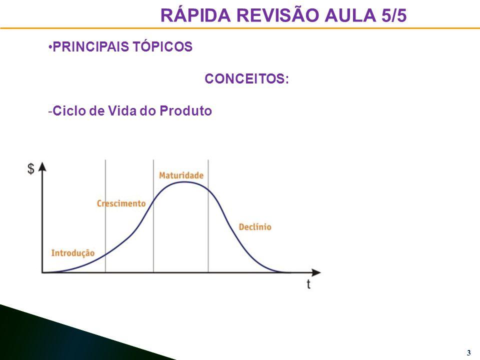RÁPIDA REVISÃO AULA 5/5 PRINCIPAIS TÓPICOS CONCEITOS:
