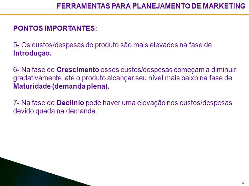 FERRAMENTAS PARA PLANEJAMENTO DE MARKETING