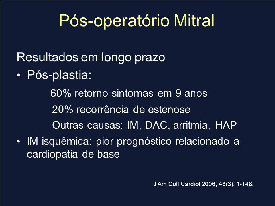 Pós-operatório Mitral
