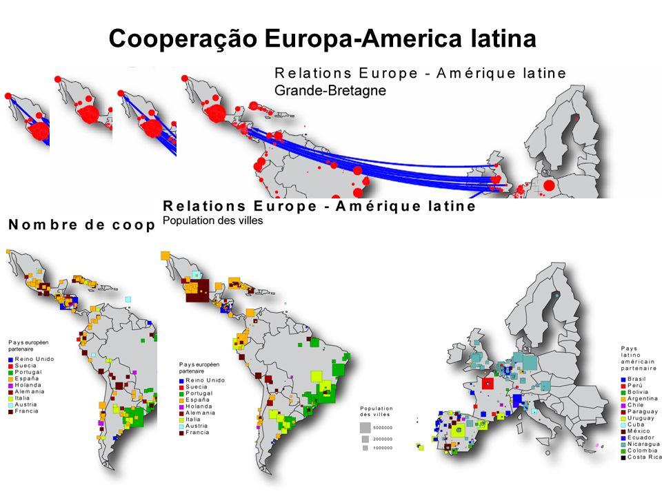Cooperação Europa-America latina
