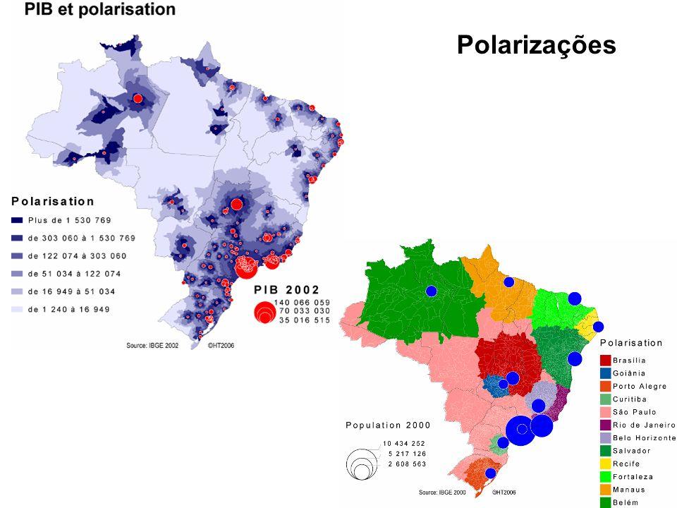 Polarizações