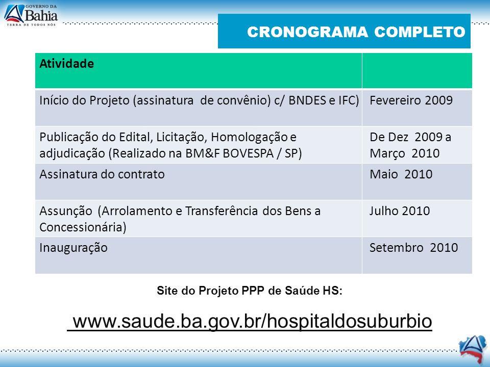 Site do Projeto PPP de Saúde HS:
