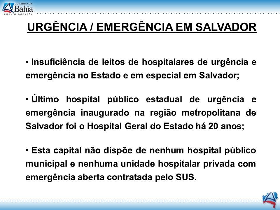 URGÊNCIA / EMERGÊNCIA EM SALVADOR