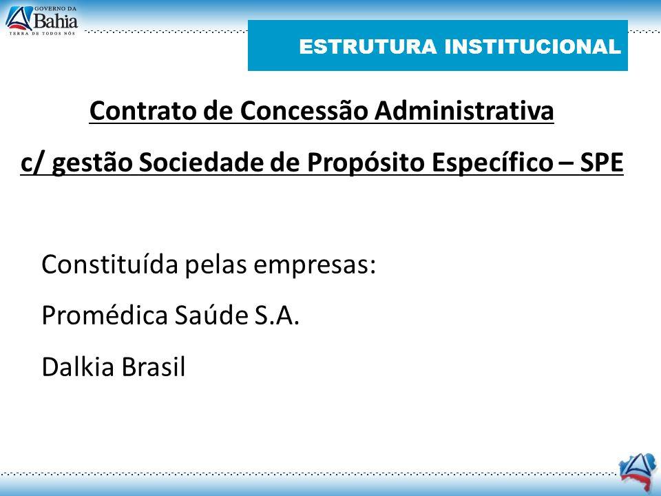 Contrato de Concessão Administrativa
