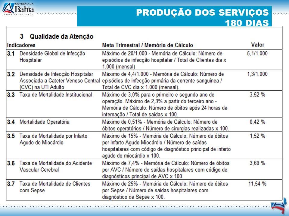 PRODUÇÃO DOS SERVIÇOS 180 DIAS 38