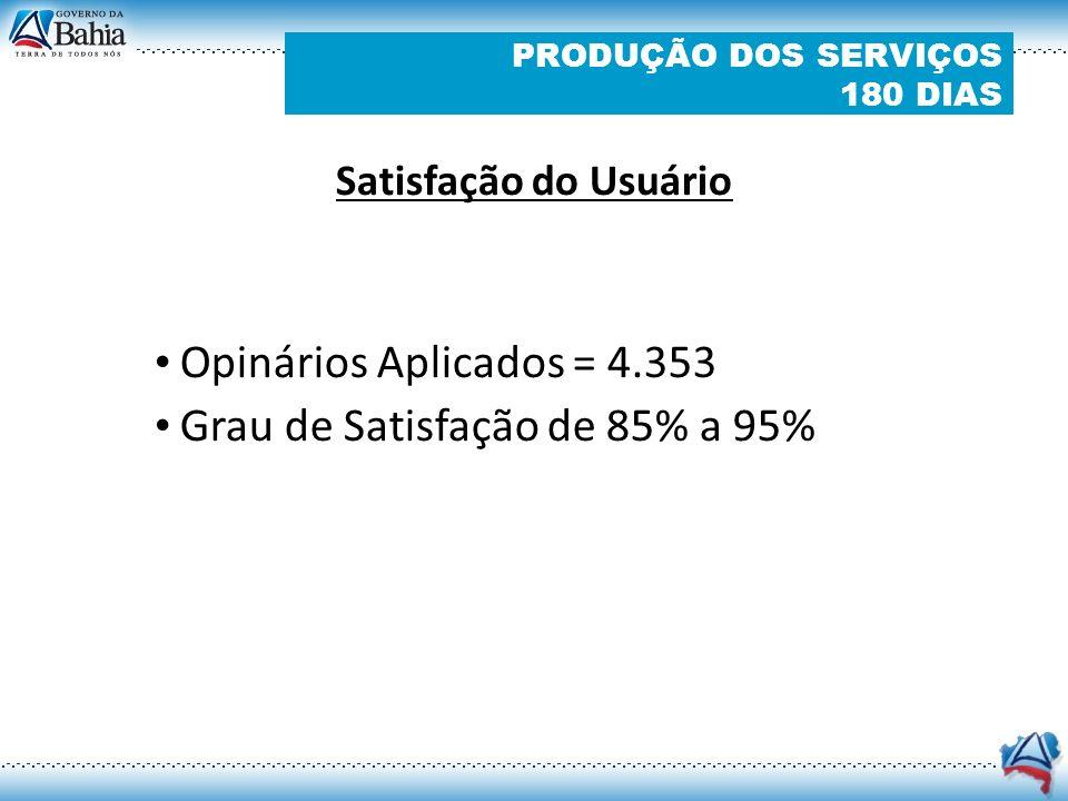 Grau de Satisfação de 85% a 95%