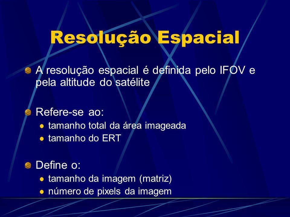 Resolução Espacial A resolução espacial é definida pelo IFOV e pela altitude do satélite. Refere-se ao: