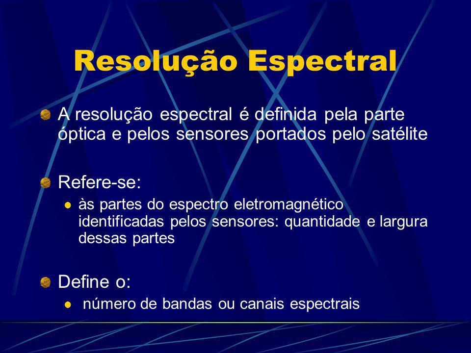 Resolução Espectral A resolução espectral é definida pela parte óptica e pelos sensores portados pelo satélite.
