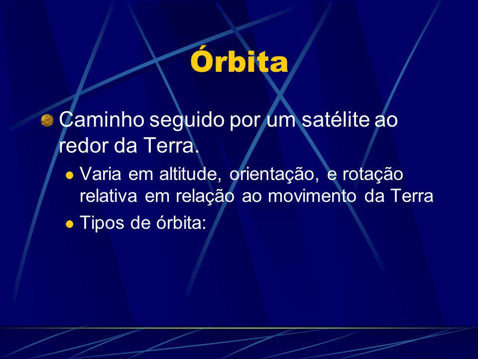 Órbita Caminho seguido por um satélite ao redor da Terra.