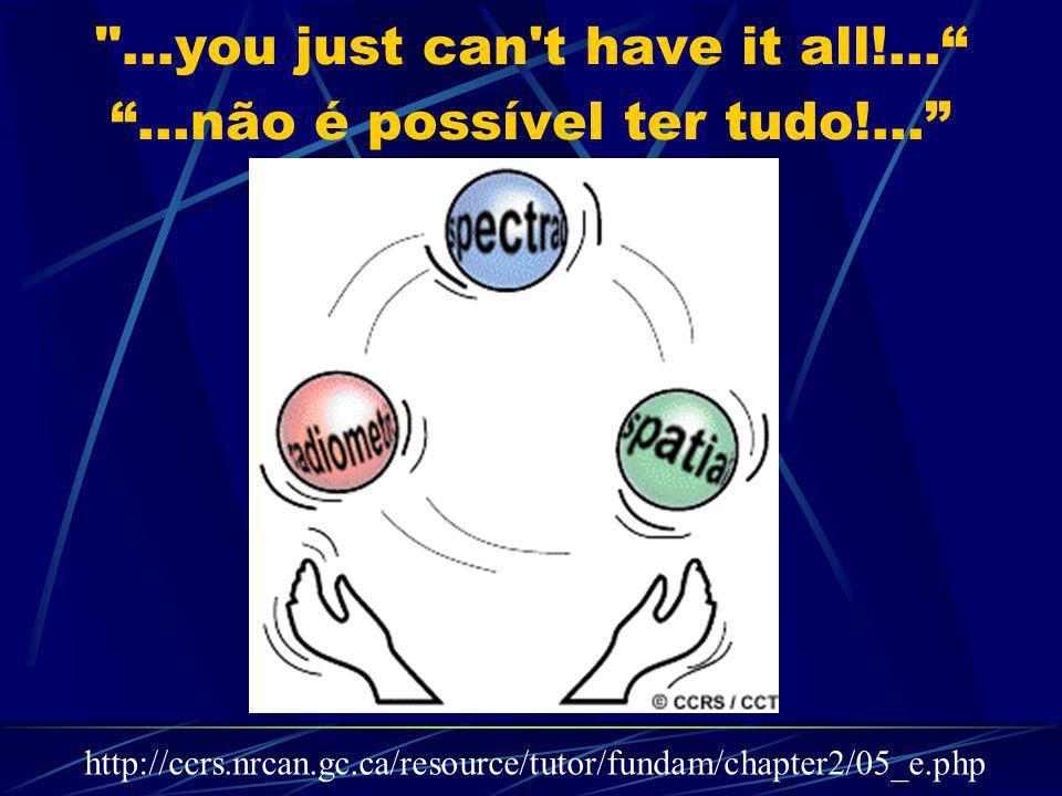 ...you just can t have it all!... ...não é possível ter tudo!...