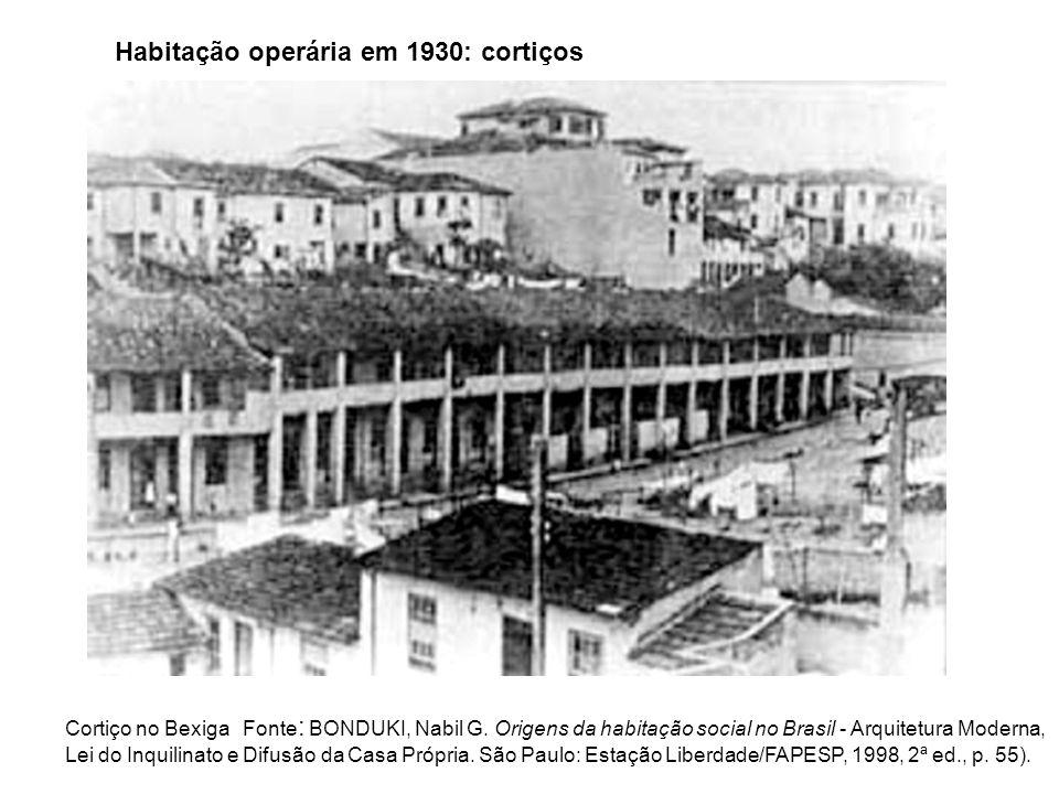 Habitação operária em 1930: cortiços