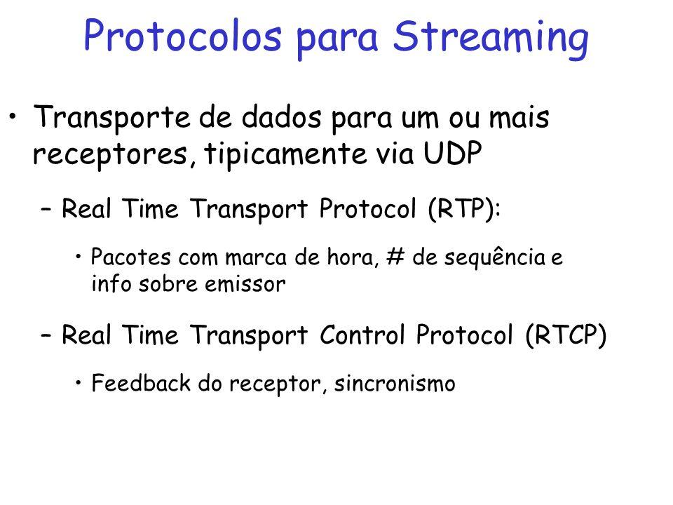 Protocolos para Streaming
