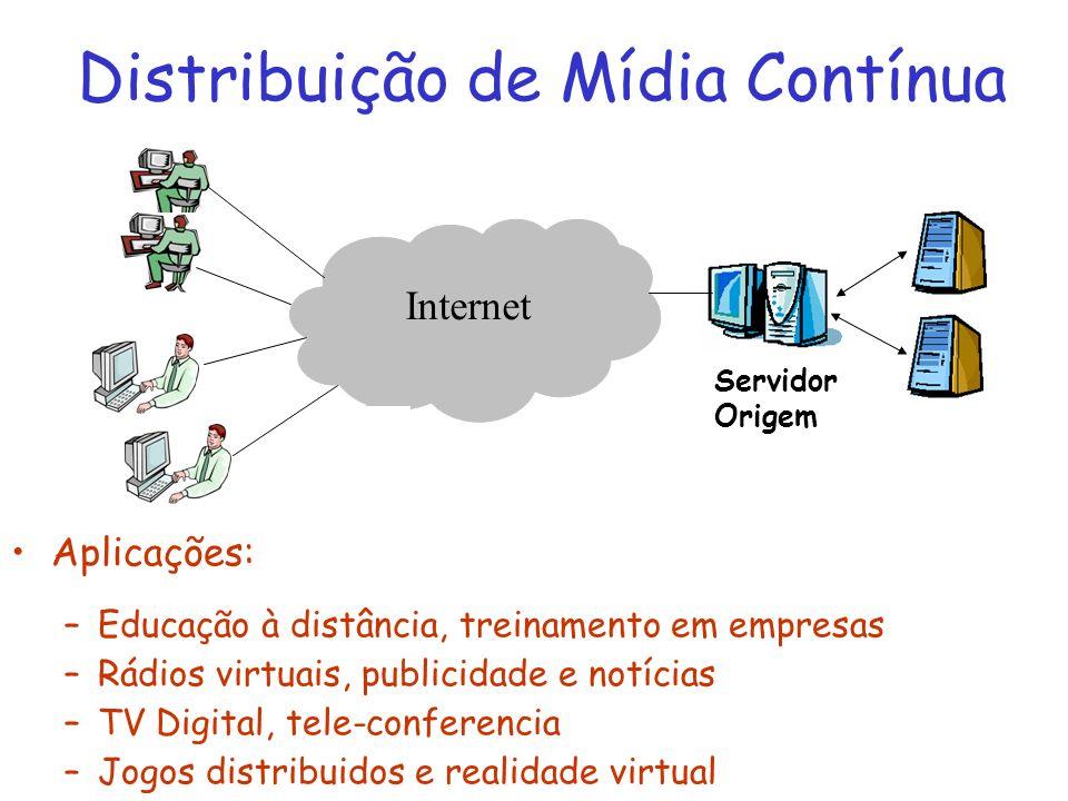 Distribuição de Mídia Contínua