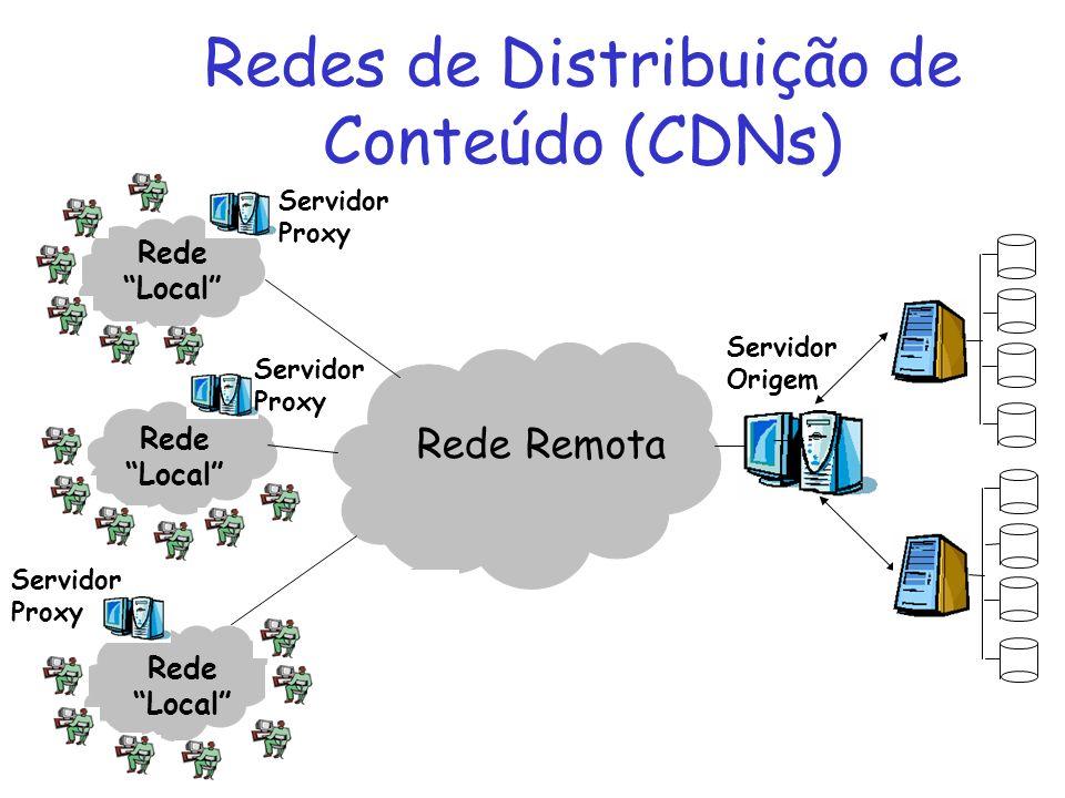 Redes de Distribuição de Conteúdo (CDNs)