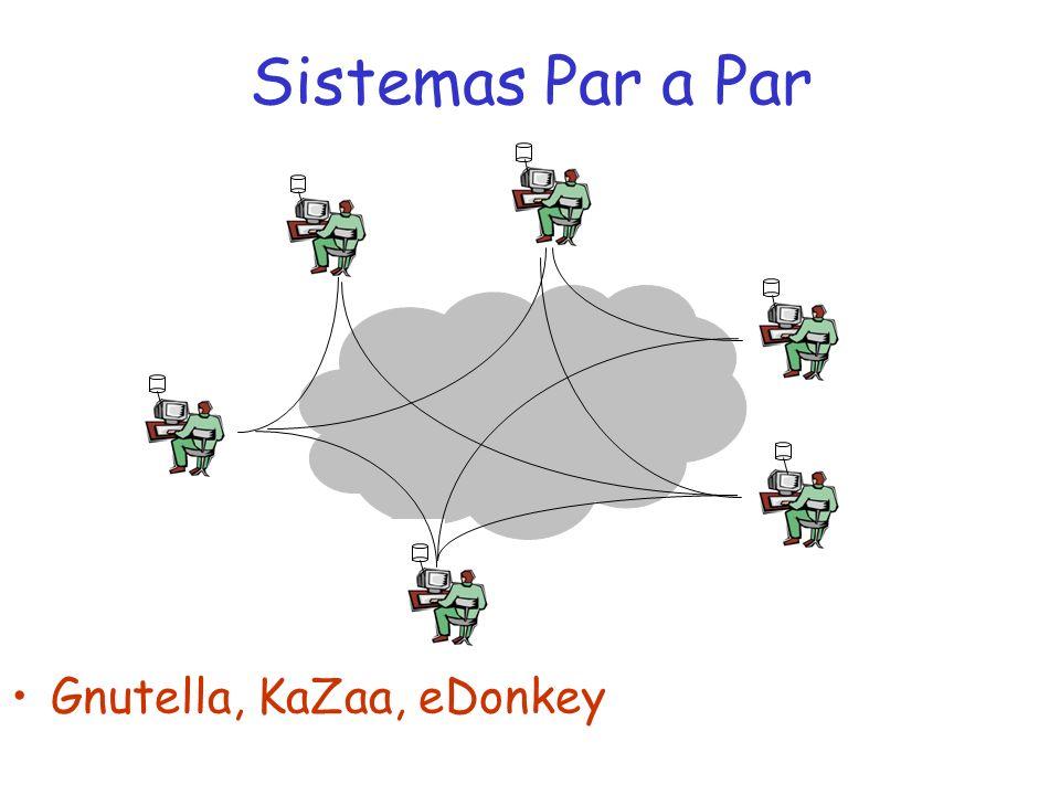 Sistemas Par a Par Gnutella, KaZaa, eDonkey