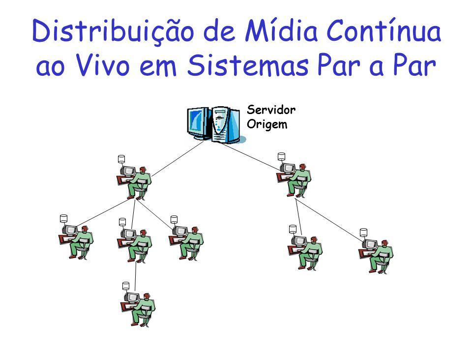Distribuição de Mídia Contínua ao Vivo em Sistemas Par a Par
