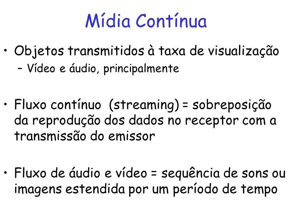 Mídia Contínua Objetos transmitidos à taxa de visualização