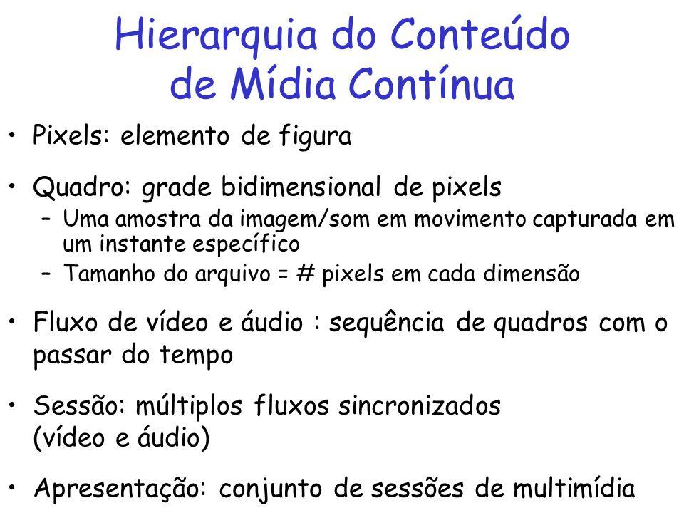 Hierarquia do Conteúdo de Mídia Contínua