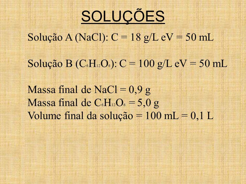 SOLUÇÕES Solução A (NaCl): C = 18 g/L eV = 50 mL