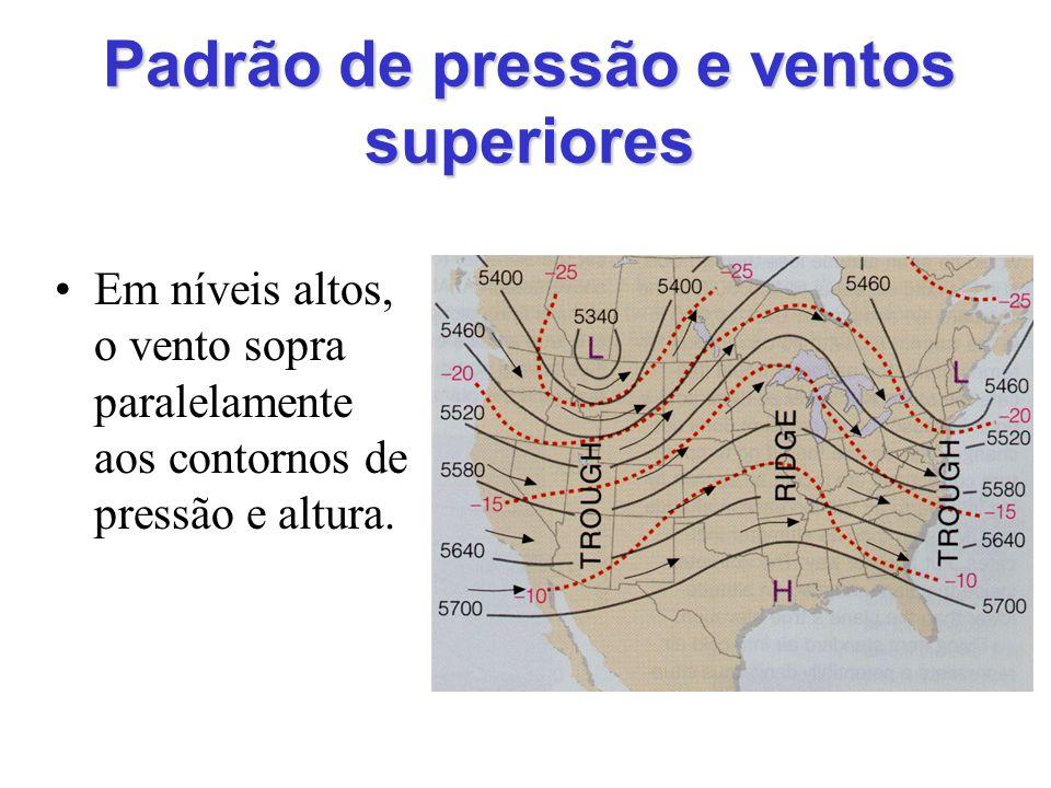 Padrão de pressão e ventos superiores
