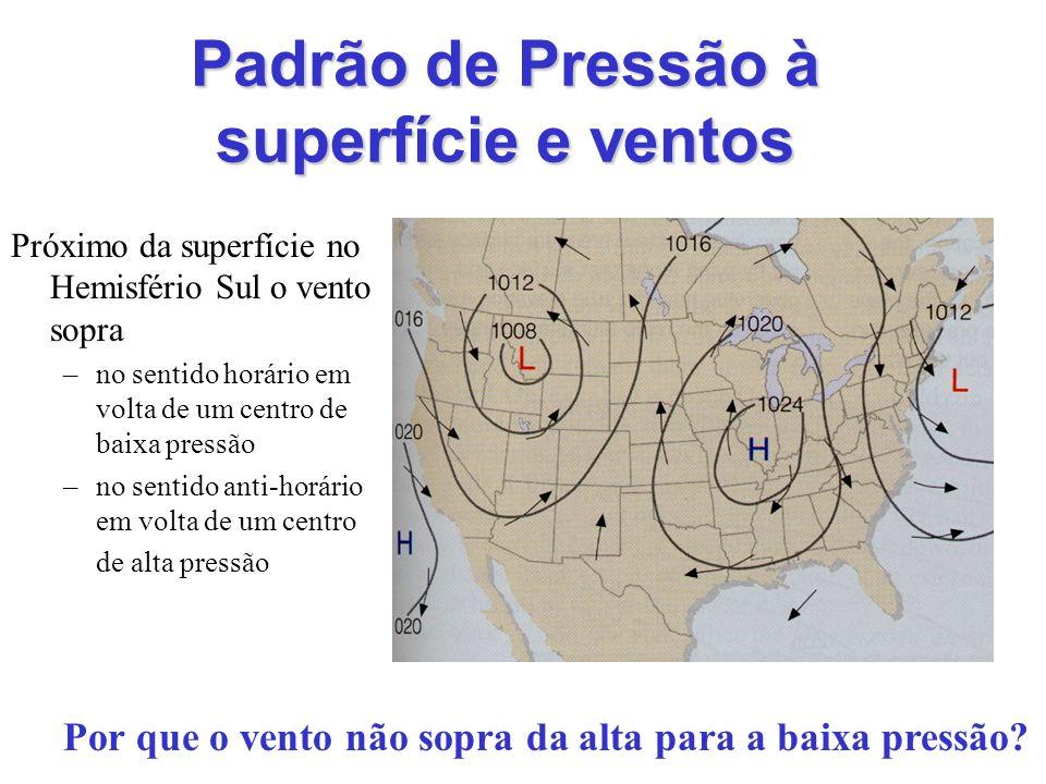 Padrão de Pressão à superfície e ventos