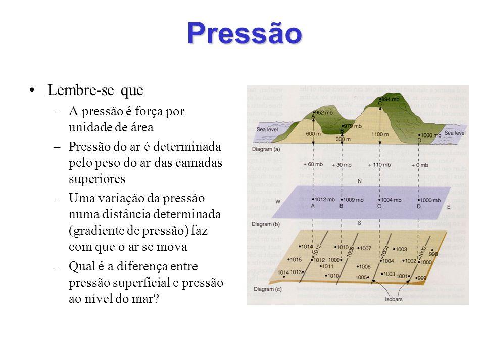 Pressão Lembre-se que A pressão é força por unidade de área